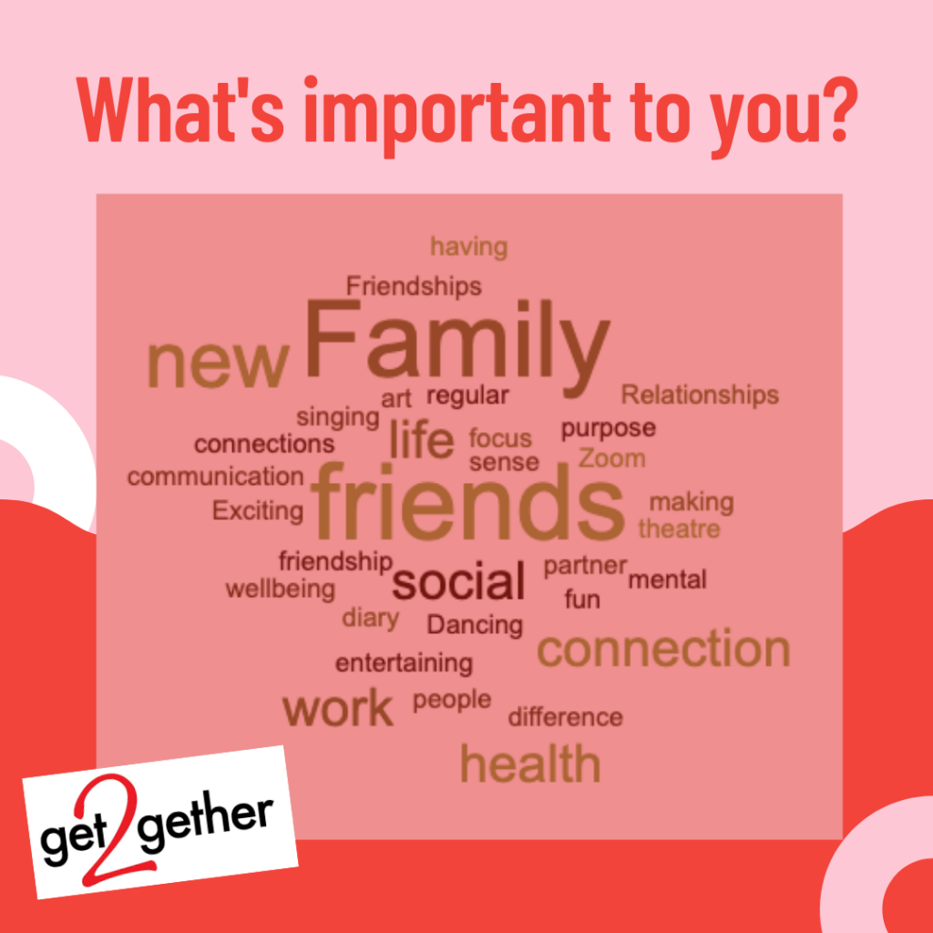 Red and pink image lists what is important to our members including new friends, family, work and connection